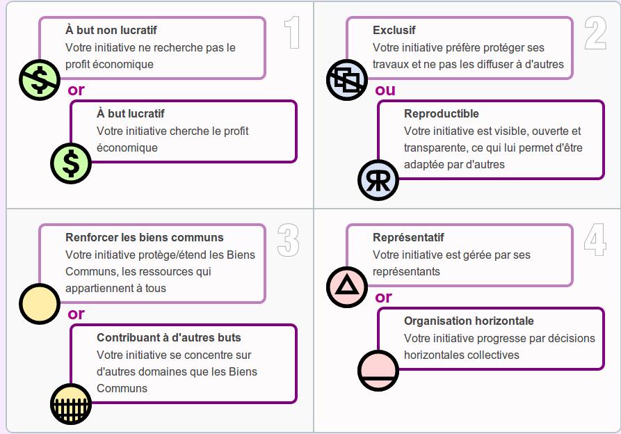 Move commons, les creative commons pour les projets et les organisations